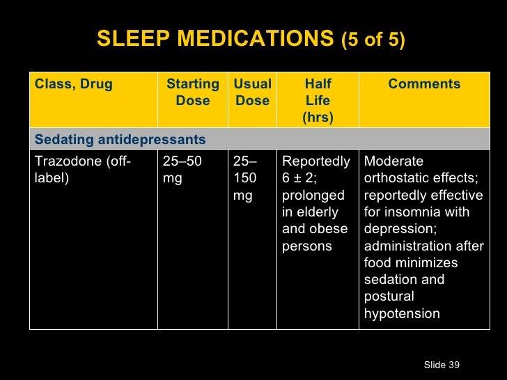 Remeron for sleep in elderly eventpresence com