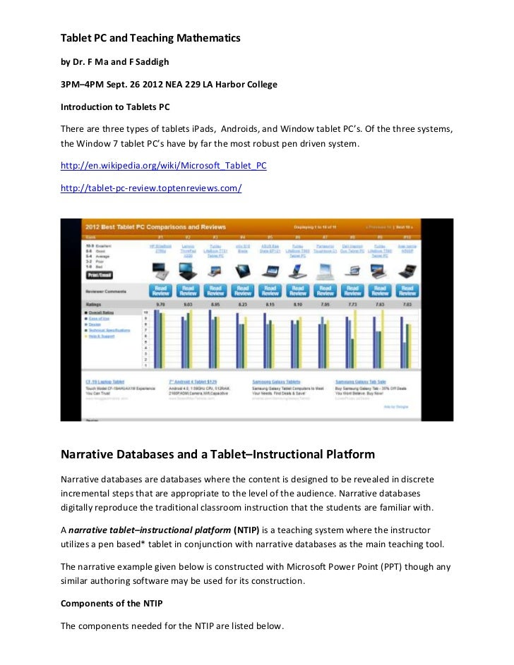 Tablet PC and Teaching Mathematicsby Dr. F Ma and F Saddigh3PM–4PM Sept. 26 2012 NEA 229 LA Harbor CollegeIntroduction to ...