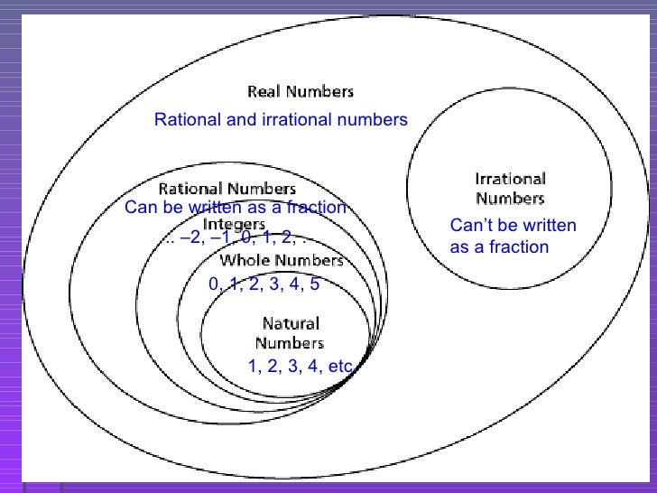 is faith rational or irrational Showing why belief in christianity is rational  irrational thought (13) irreducible complexity  sign up for the rational faith newsletter here subscribers .