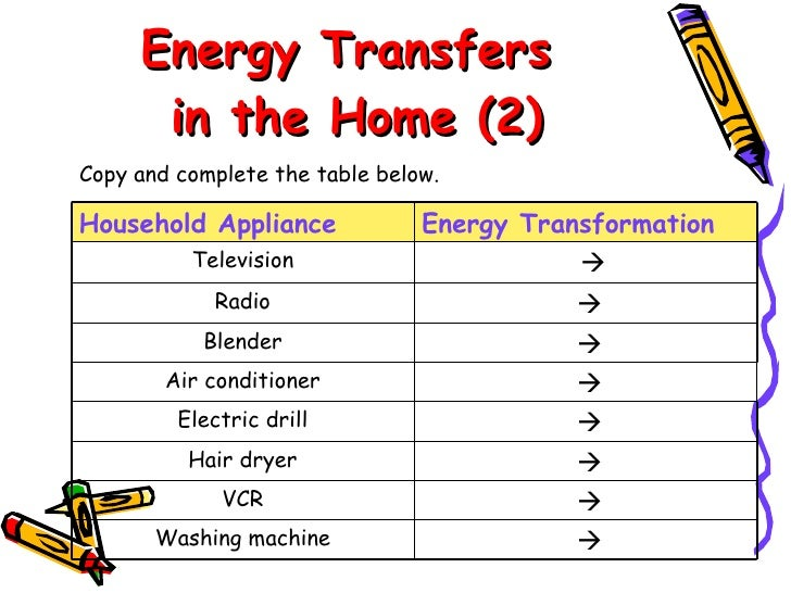 transfer of thermal energy worksheet