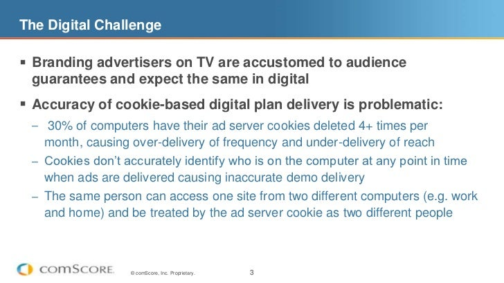 Campaign Optimization in Real-Time Slide 3