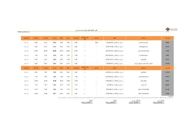 التحليل الفنى البورصة المصرية اليوم الاحد 9-8-2015 من شركة عربية اون لاين  Slide 3