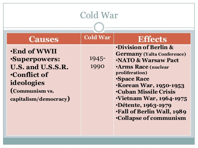 causes and effects of the cold war But the environmental impact of the cold war extends much beyond  north of  los angeles, artificial fill and breakwaters caused stretches of.