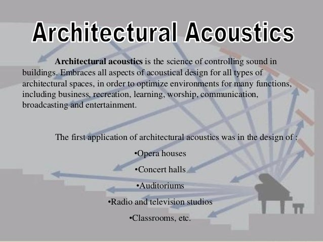 Acoustic Sound And Noise Control