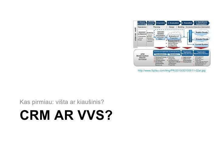 CRM vertės paslaptis. KPPAR Slide 3