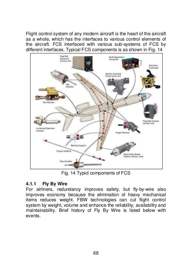 9. civil aircraft_advacned_avionics_architectures_-_shri._c.m._ananda