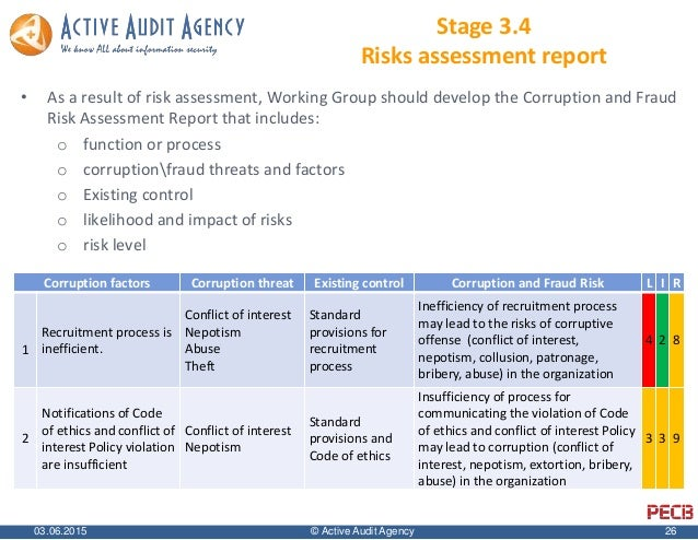 ey managing bribery and corruption risk Ey anti-bribery and anti-corruption tool gamut of anti-bribery and anti-corruption better management of fraud risk and compliance exposure is a critical.