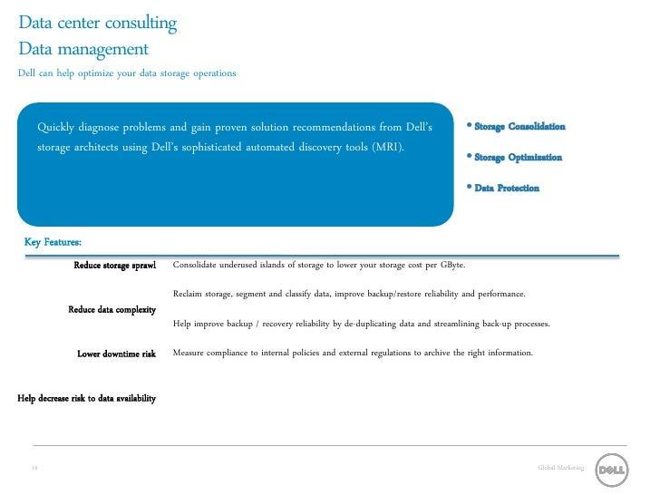 Dell Fluid Data Management vo virtuálnych prostrediach