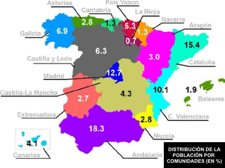 DISTRIBUCIÓN DE LA POBLACIÓN POR  COMUNIDADES (EN %)