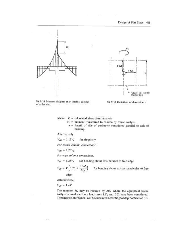 9 design-of-flat-slabs