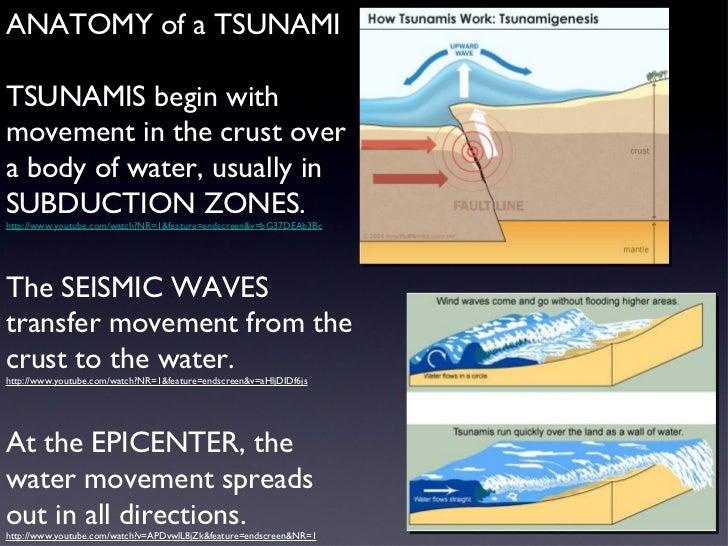 9 Earthquakes and Tsunamis