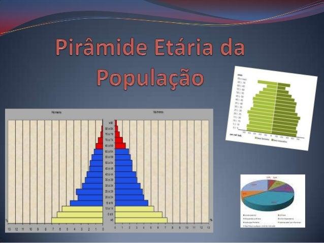 Classes etárias   % da pop.   % da pop.                  masculina   feminina0-4               17,0        17,15-9        ...