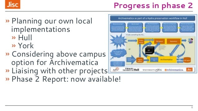 Progress in phase 2 »Planning our own local implementations »Hull »York »Considering above campus option for Archivematica...
