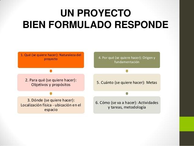 Gstión De Proyectos Resumen Pmbo