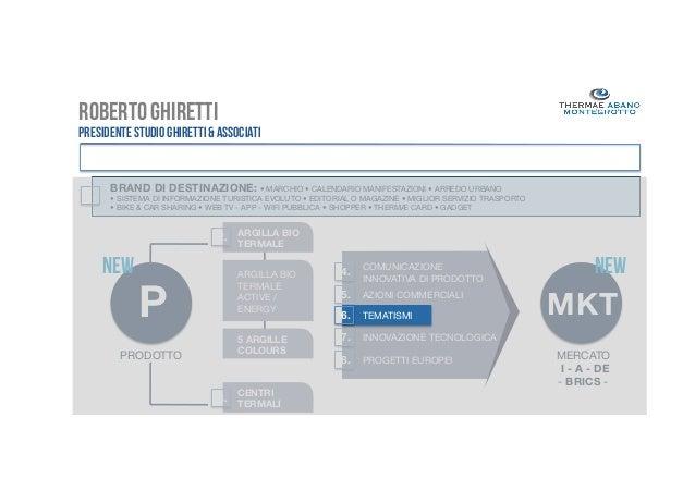 ROBERTO GHIRETTIPresidente STUDIO GHIRETTI & ASSOCIATI PIANO TRIENNALE >> VISIONE DINSIEME 2012 - 2015          BRAND DI D...