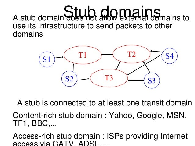 Stub domains A stub domain does not allow external domains to  use its infrastructure to send packets to other  domains  T...