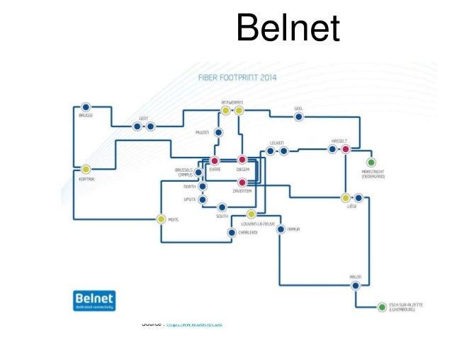 Belnet  Source : http://www.belnet.be