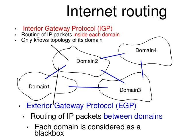 Internet routing  • Interior Gateway Protocol (IGP)  • Routing of IP packets inside each domain  • Only knows topology of ...