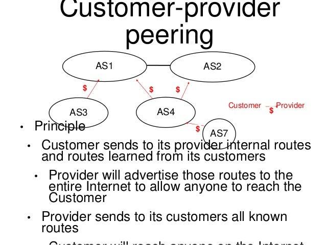 Customer-provider  Customer Provider  peering  AS1 AS2  $ $ $  AS3 AS4  $  • Principle  $  AS7  • Customer sends to its pr...