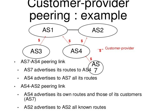 Customer-provider  peering : example  AS1 AS2  $ $ $  AS3 AS4  • AS7-AS4 peering link  $  • AS7 advertises its routes to A...
