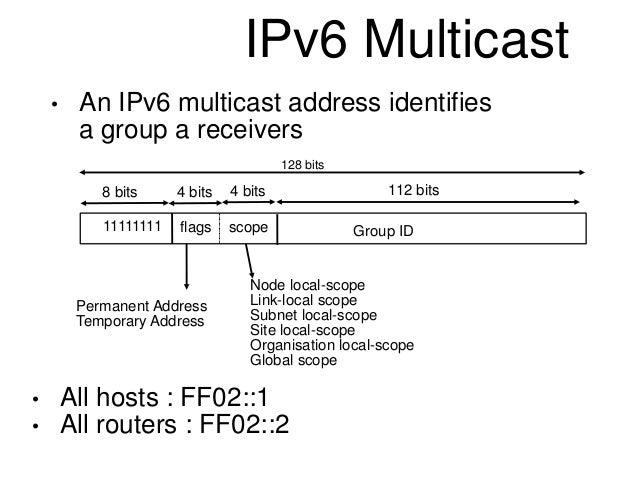 IPv6 Multicast  • An IPv6 multicast address identifies  a group a receivers  Group ID  128 bits  8 bits 4 bits 4 bits 112 ...