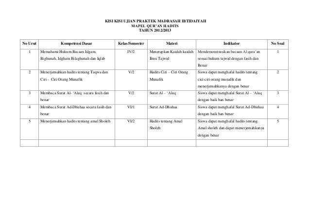 9 Kisi Kisi Ujian Praktek Qur An Hadits 2012 2013