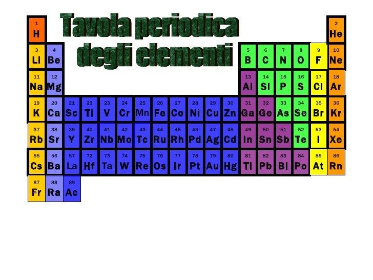 9 la tavola periodica degli elementi - Tavola periodica degli alimenti ...