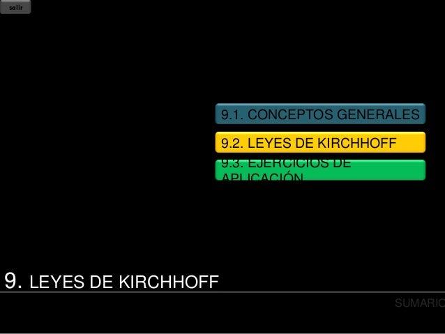 salir                        9.1. CONCEPTOS GENERALES                        9.2. LEYES DE KIRCHHOFF                      ...