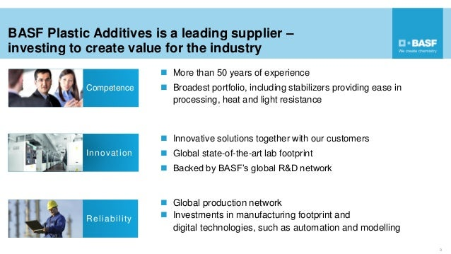 BASF Plastic Additives is a leading supplier – investing to create value for the industry 3  Global production network  ...