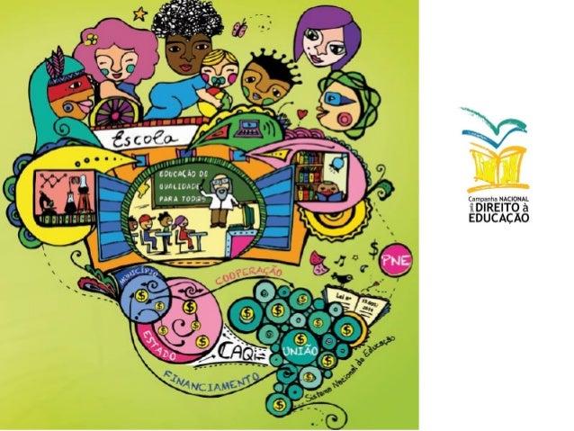 A CAMPANHA NACIONAL PELO DIREITO À EDUCAÇÃO  16 anos  Mais de 200 organizações da sociedade civil em todo o Brasil  11 ...