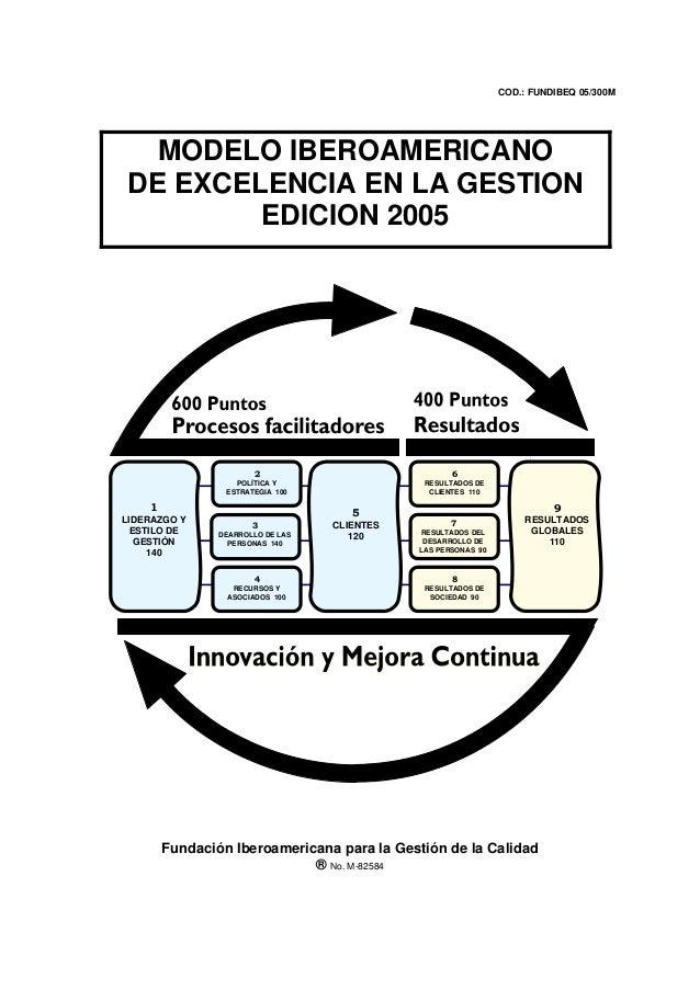 COD.: FUNDIBEQ 05/300M MODELO IBEROAMERICANO DE EXCELENCIA EN LA GESTION EDICION 2005 2 POLÍTICA Y ESTRATEGIA 100 4 RECURS...