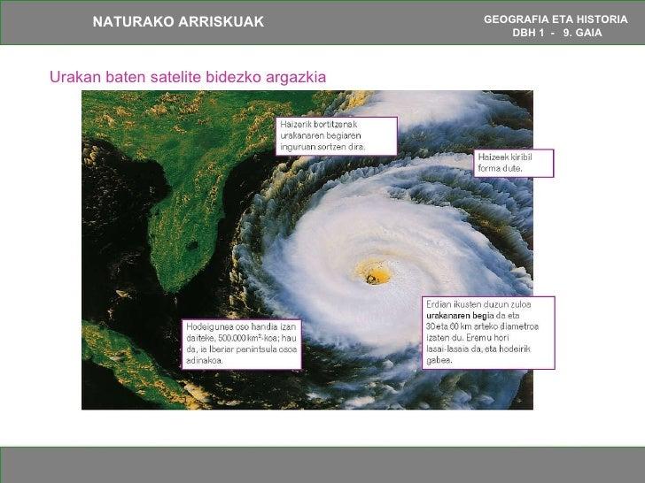 Urakan baten satelite bidezko argazkia