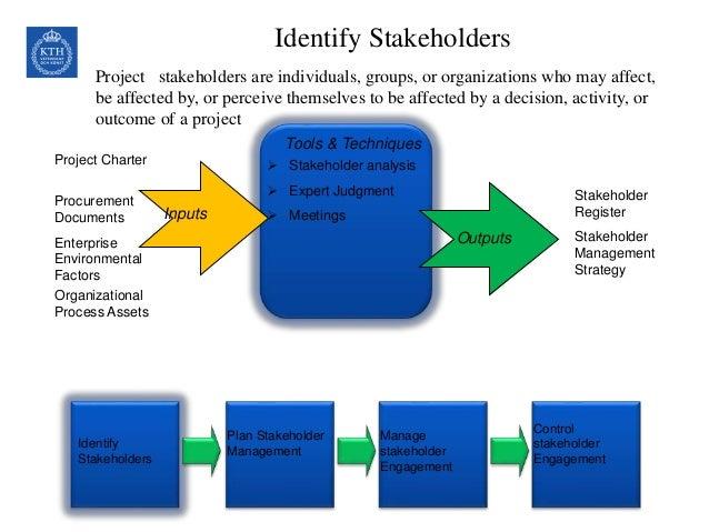 stakeholders analysis essay