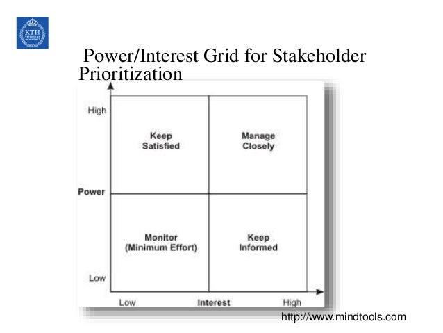 stakeholder and organisational structure Organisational structure  of sustainability throughout the group and it's  composed by the top-managers representing each stakeholder.