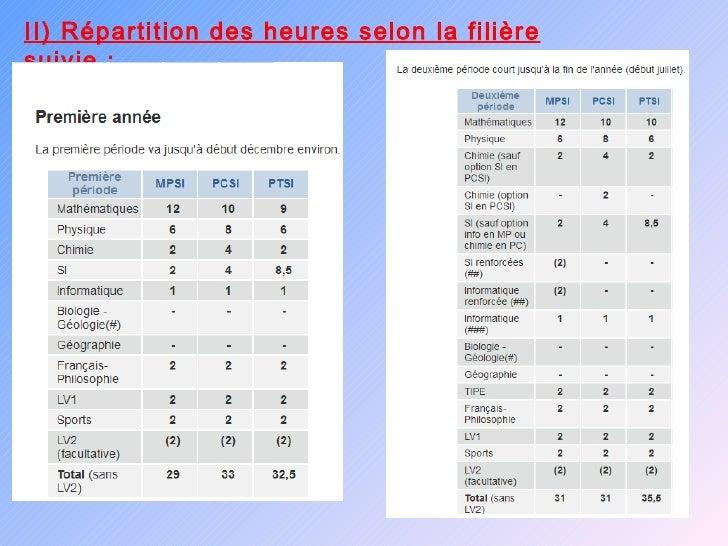 9 présenation cpge france Slide 3