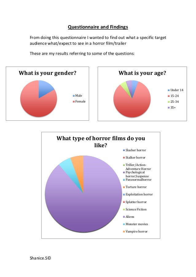 Questionnaire and Findings   From doing this questionnaire I wanted to find out what a specific target   audience what/exp...