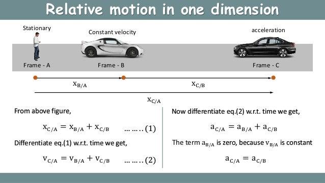 Relative motion in 1D & 2D Slide 3