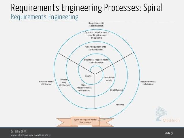 9 requirements engineering2 Slide 3