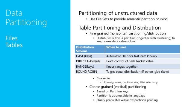 U-SQL Partitioned Data and Tables (SQLBits 2016)