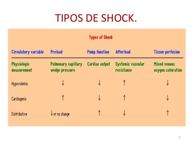 9 tipos de shock for Tipos de mobiliario urbano pdf