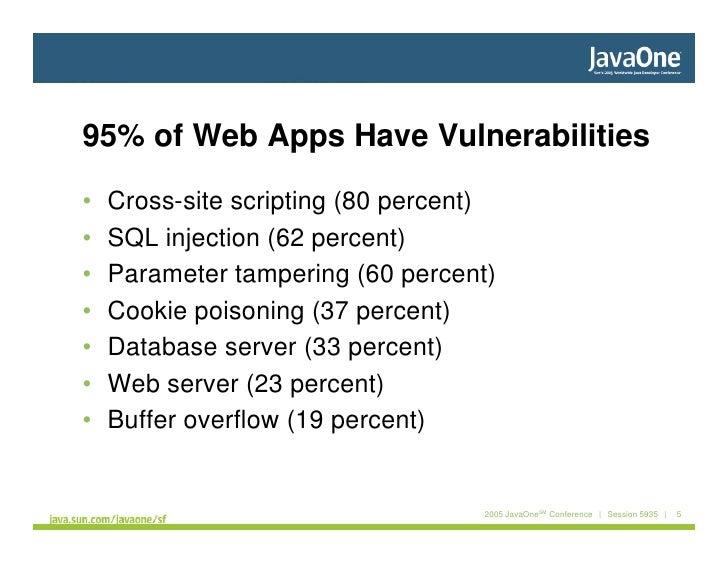 9 Ways to Hack a Web App