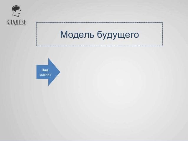 Модель будущего Лид- магнит Спровоцировать первое знакомство, получить контакты клиента