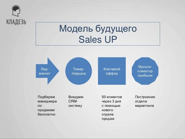 Магнит для клиентов, который удваивает продажи за 90 дней. Вебинар WebPromoExperts #275