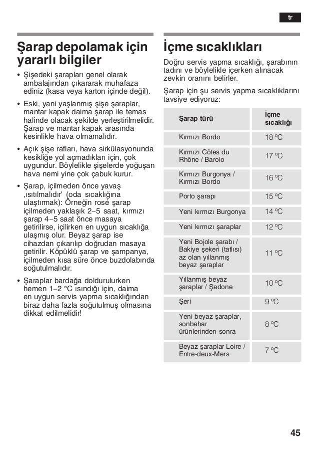 45 Åarap depolamak için yararlž bilgiler S Åiåedeki åaraplarž genel olarak ambalajžndan çžkararak muhafaza ediniz (kasa ve...