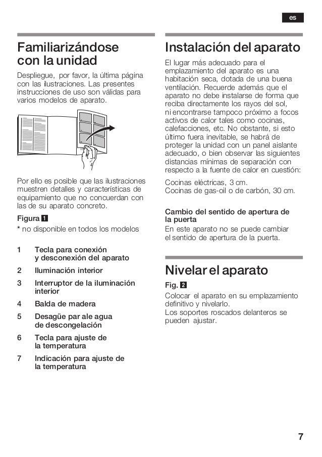 7 Familiarizándose con la unidad Despliegue, por favor, la última página con las ilustraciones. Las presentes instruccione...