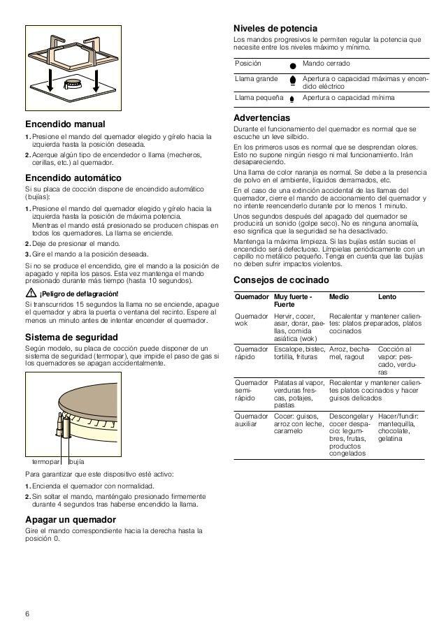 7 Recipientes de cocinado Recipientes apropiados Advertencias de uso Los siguientes consejos le ayudarán a ahorrar energía...