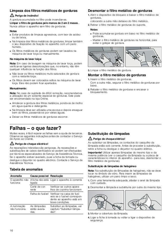 14 Perigo de choque eléctrico! ■ Um aparelho avariado pode causar choques eléctricos. Nunca ligue um aparelho avariado. Pu...