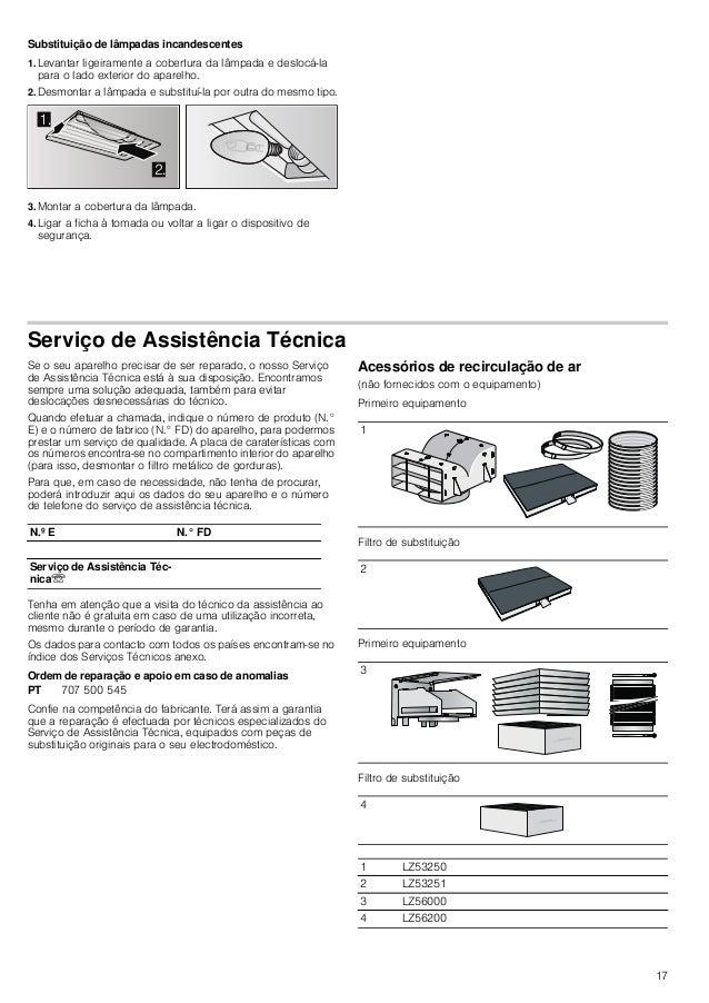 15 Operar o aparelho Estas instruções aplicam-se a vários modelos de aparelhos. É possível que sejam descritos vários porm...
