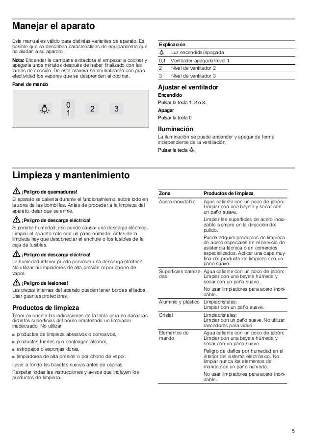 5 Manejar el aparato Este manual es válido para distintas variantes de aparato. Es posible que se describan característica...