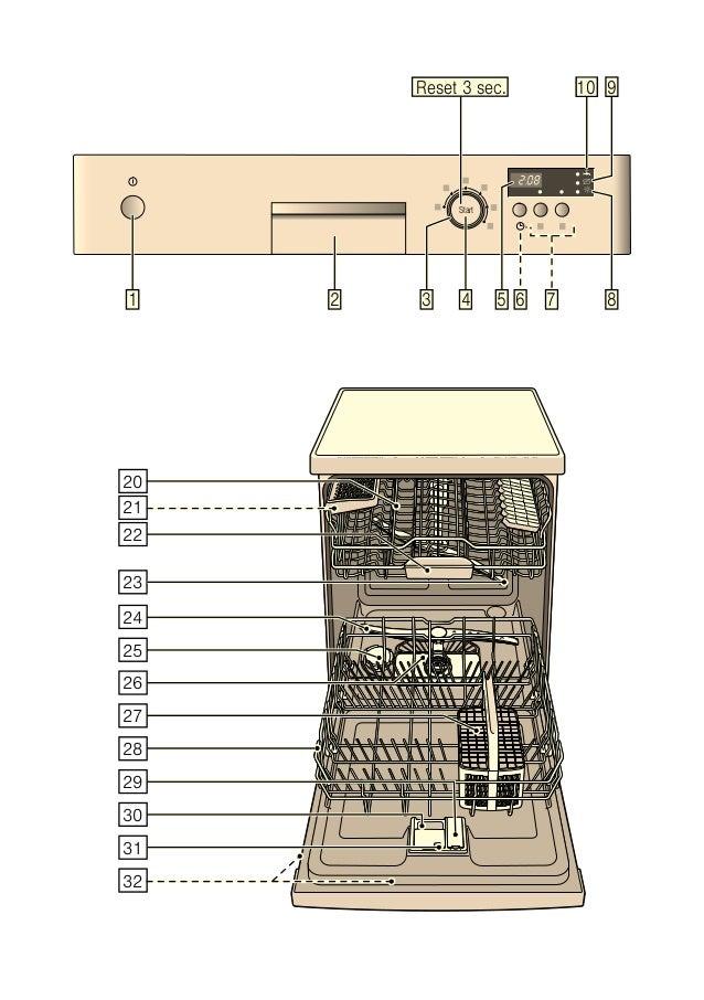 Lavavajillas Siemens SN24D206EU Slide 2